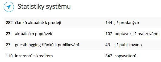 Copywriting.cz - statistická důvěryhodnost