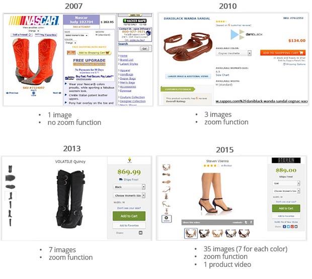 Zappos a vývoj fotografií